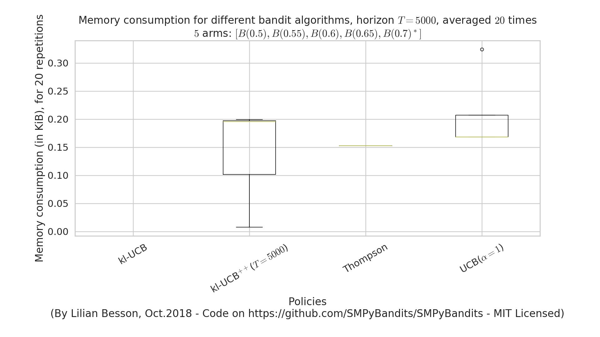 ../_images/Demo_of_automatic_memory_consumption_measure_between_algorithms.png